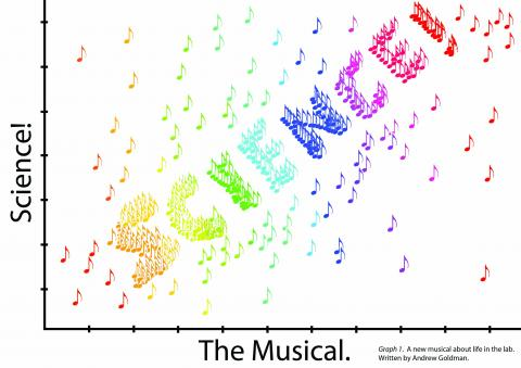 Science! The Musical.